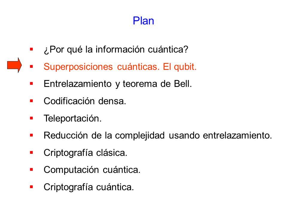 Plan ¿Por qué la información cuántica.Superposiciones cuánticas.