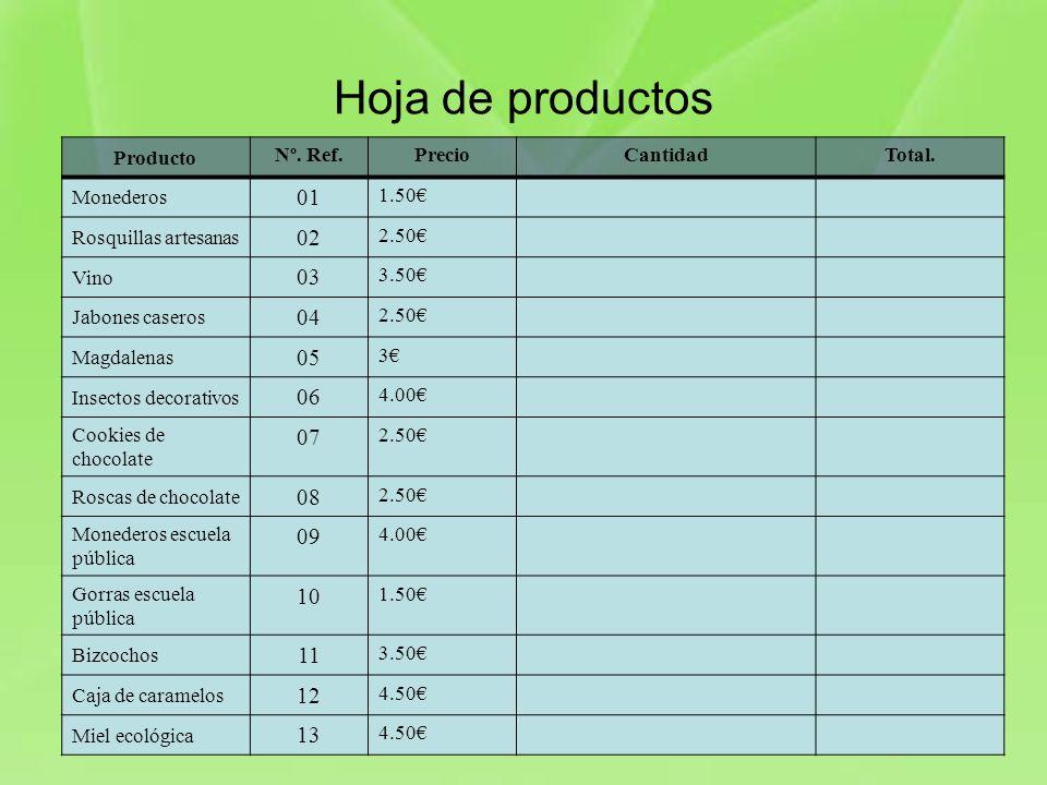 Hoja de productos Producto Nº. Ref.PrecioCantidadTotal. Monederos 01 1.50 Rosquillas artesanas 02 2.50 Vino 03 3.50 Jabones caseros 04 2.50 Magdalenas