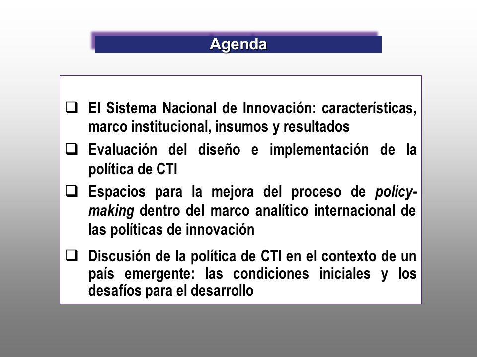 INSTITUCIONES Y POLÍTICAS PARA FORTALECER EL SISTEMA NACIONAL DE INNOVACIÓN Dra.