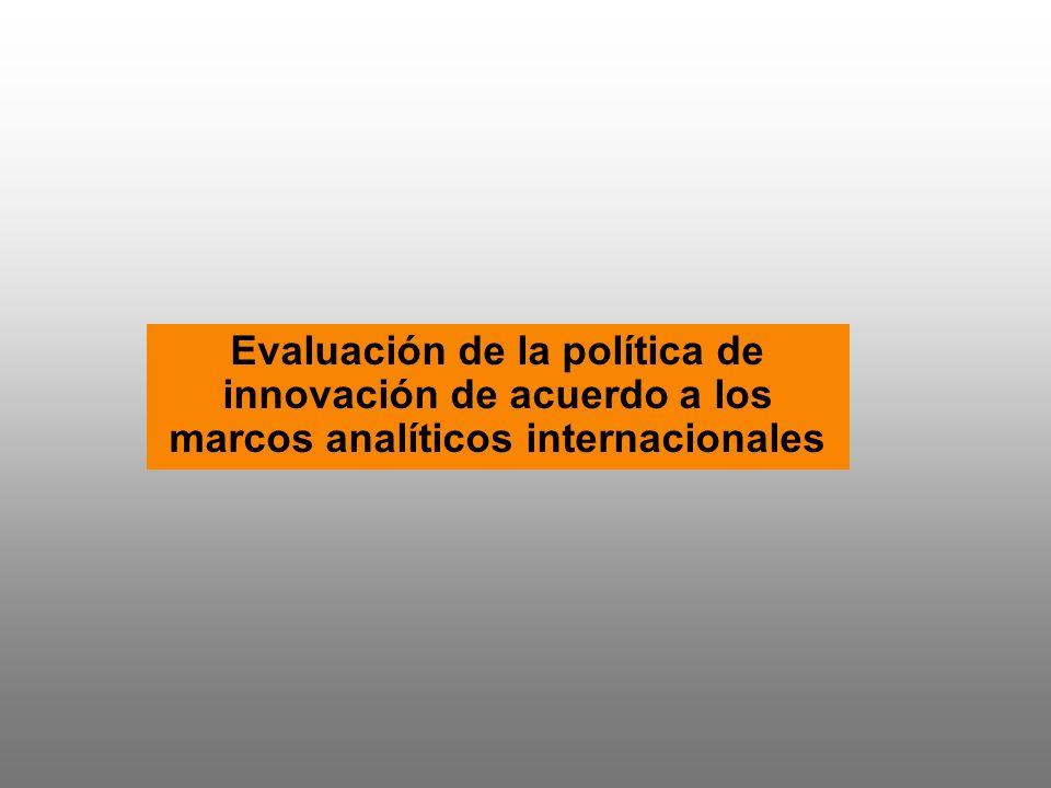 Fuente: Innovation Union Scoreboard 2010, Figura 6 Desempeño innovativo por dimensión: Unión Europea Se requiere un balance para ser líder en innovación