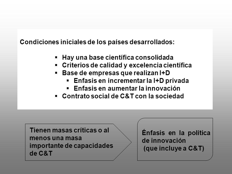 Evaluación de la política de innovación de acuerdo a los marcos analíticos internacionales