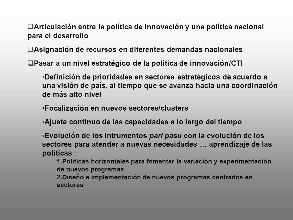 Espacios para la mejora del proceso de policy-making dentro del marco analítico internacional de las políticas de innovación