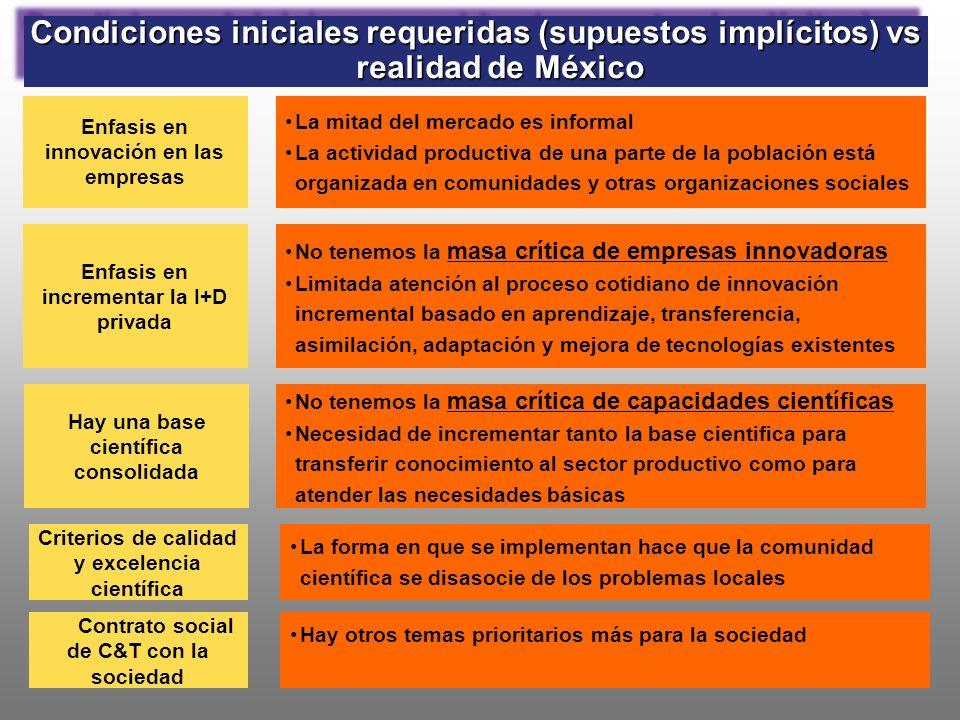 Modelos de política de innovación vs condiciones iniciales ¿En qué medida los marcos analíticos de la política de innovación tienen en cuenta las condiciones iniciales de los países latinoamericanos.