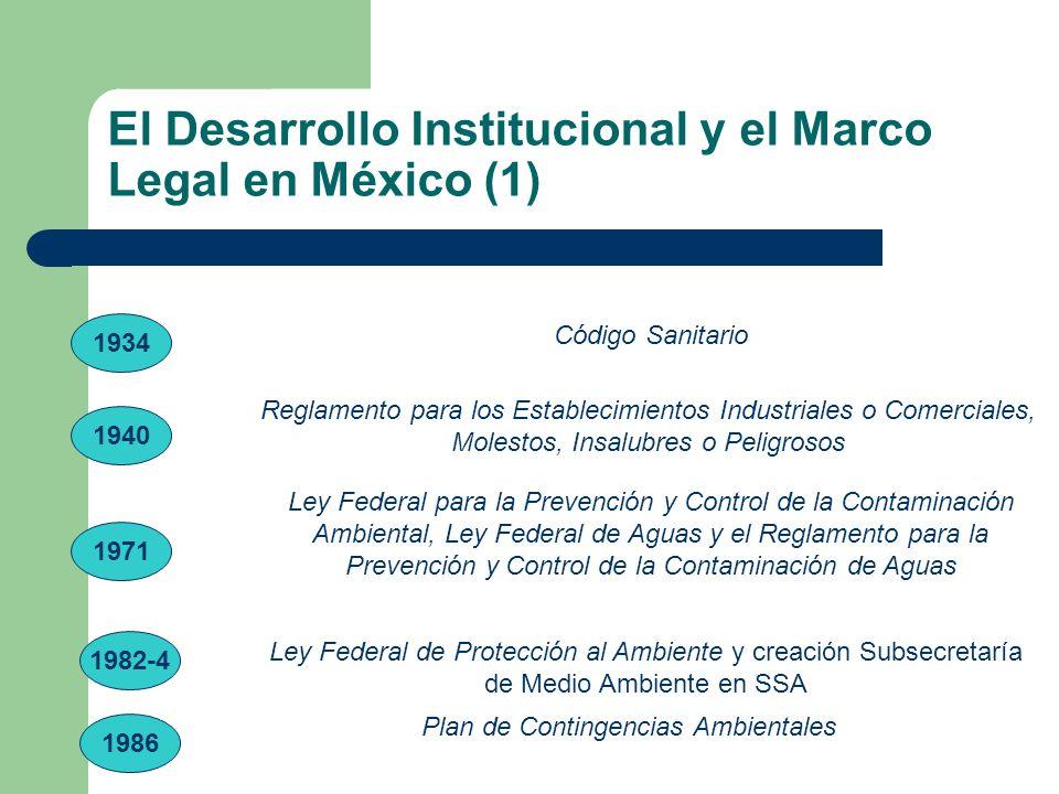 El Desarrollo Institucional y el Marco Legal en México (1) 1934 Código Sanitario 1940 Reglamento para los Establecimientos Industriales o Comerciales,