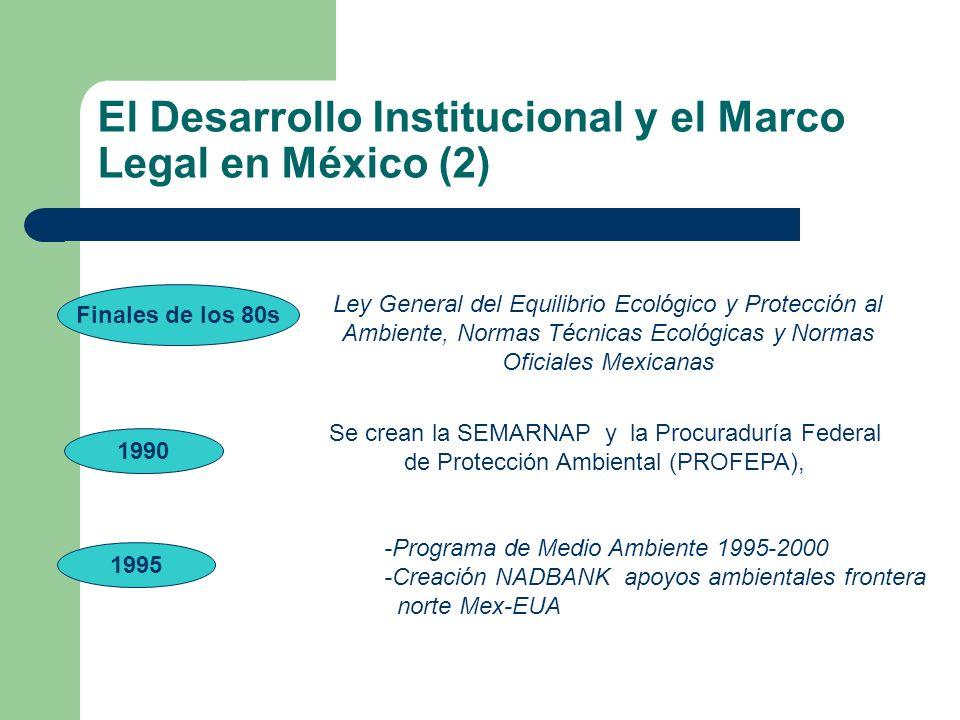 El Desarrollo Institucional y el Marco Legal en México (2) Finales de los 80s Ley General del Equilibrio Ecológico y Protección al Ambiente, Normas Té