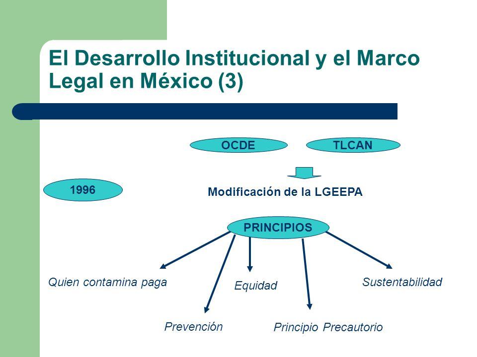 El Desarrollo Institucional y el Marco Legal en México (3) 1996 Modificación de la LGEEPA Prevención Equidad Sustentabilidad Quien contamina paga Prin