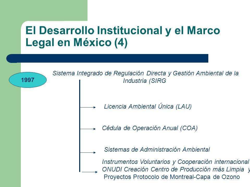 El Desarrollo Institucional y el Marco Legal en México (4) 1997 Sistema Integrado de Regulación Directa y Gestión Ambiental de la Industria (SIRG Lice