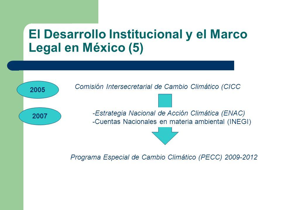 El Desarrollo Institucional y el Marco Legal en México (5) 2005 Comisión Intersecretarial de Cambio Climático (CICC -Estrategia Nacional de Acción Cli
