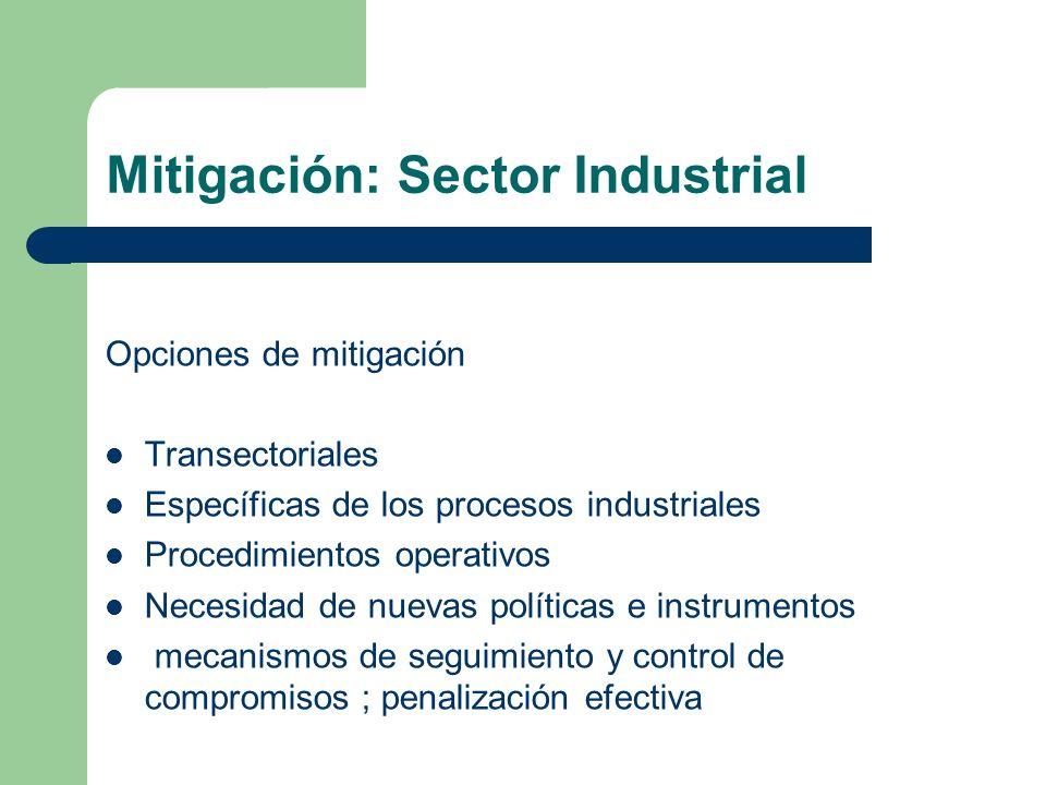 Mitigación: Sector Industrial Opciones de mitigación Transectoriales Específicas de los procesos industriales Procedimientos operativos Necesidad de n