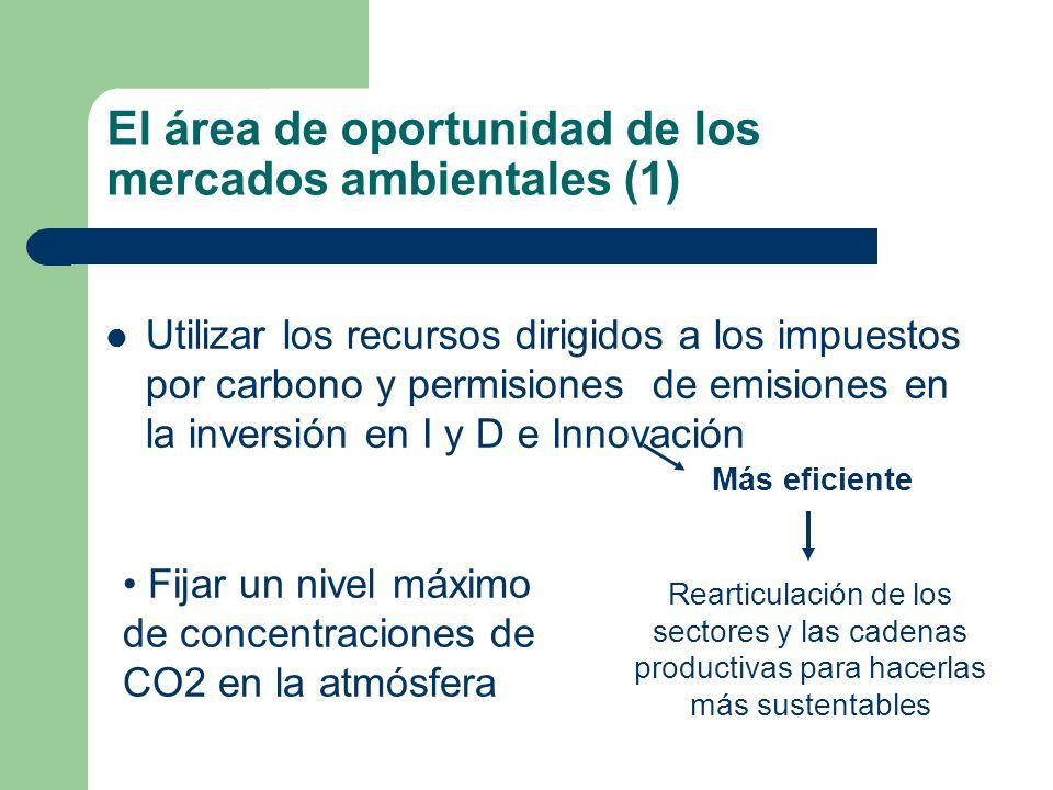 El área de oportunidad de los mercados ambientales (1) Utilizar los recursos dirigidos a los impuestos por carbono y permisiones de emisiones en la in