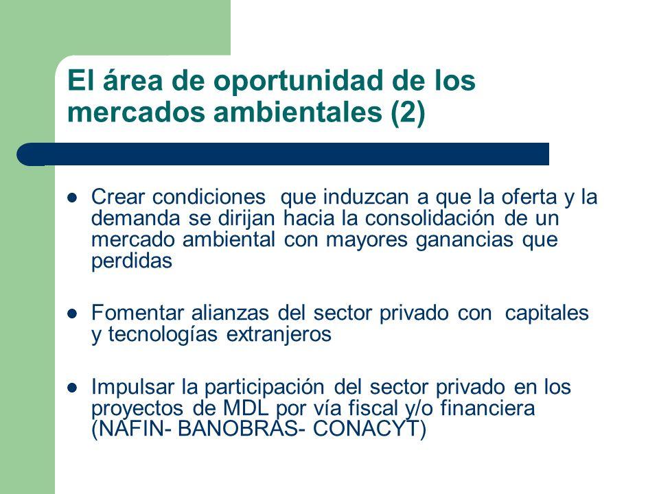 El área de oportunidad de los mercados ambientales (2) Crear condiciones que induzcan a que la oferta y la demanda se dirijan hacia la consolidación d