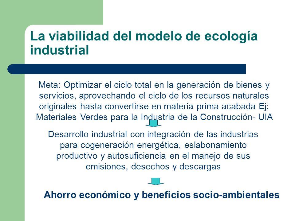 La viabilidad del modelo de ecología industrial Meta: Optimizar el ciclo total en la generación de bienes y servicios, aprovechando el ciclo de los re