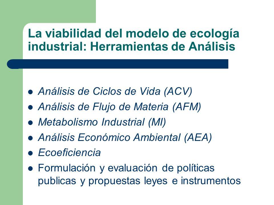 La viabilidad del modelo de ecología industrial: Herramientas de Análisis Análisis de Ciclos de Vida (ACV) Análisis de Flujo de Materia (AFM) Metaboli