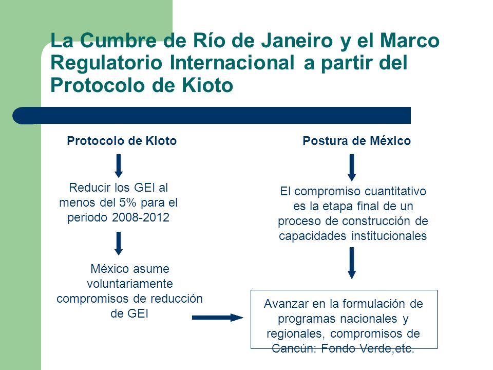 La Cumbre de Río de Janeiro y el Marco Regulatorio Internacional a partir del Protocolo de Kioto Postura de MéxicoProtocolo de Kioto Reducir los GEI a