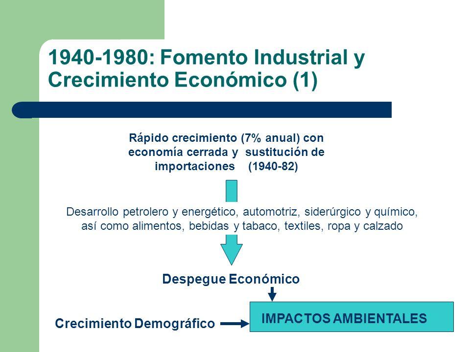 1940-1980: Fomento Industrial y Crecimiento Económico (1) Rápido crecimiento (7% anual) con economía cerrada y sustitución de importaciones (1940-82)