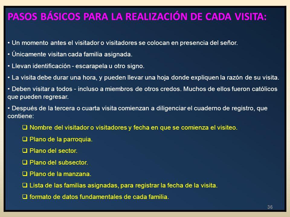 PASOS BÁSICOS PARA LA REALIZACIÓN DE CADA VISITA: Un momento antes el visitador o visitadores se colocan en presencia del señor.