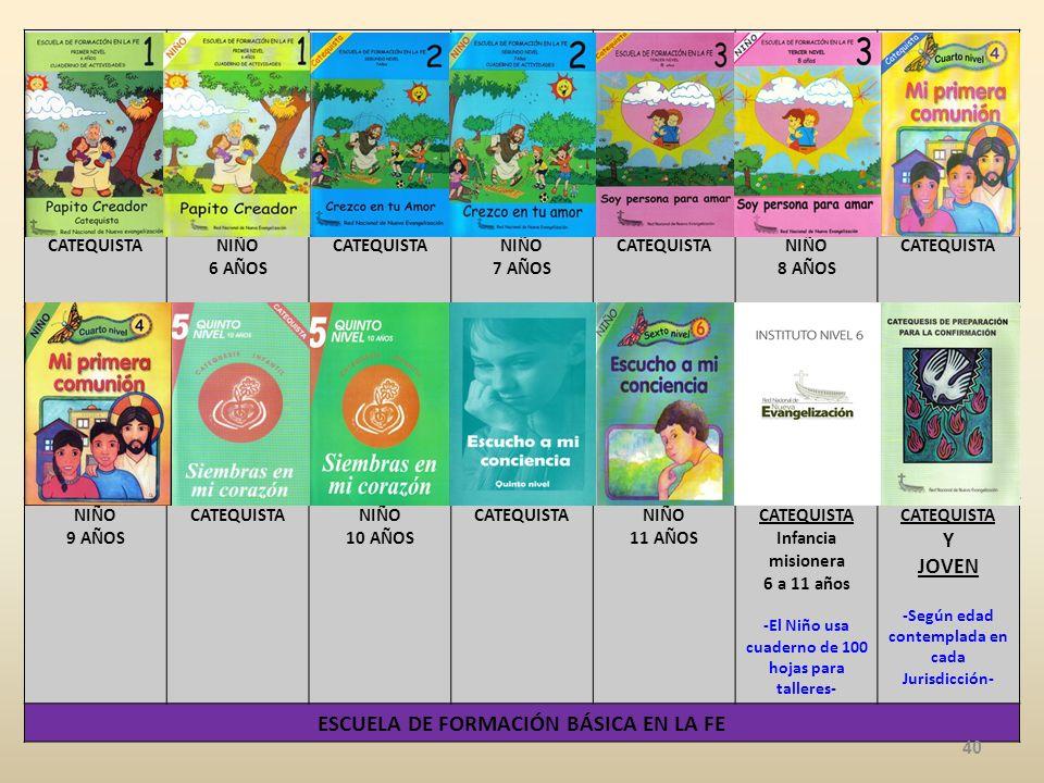 CATEQUISTANIÑO 6 AÑOS CATEQUISTANIÑO 7 AÑOS CATEQUISTANIÑO 8 AÑOS CATEQUISTA NIÑO 9 AÑOS CATEQUISTANIÑO 10 AÑOS CATEQUISTANIÑO 11 AÑOS CATEQUISTA Infancia misionera 6 a 11 años -El Niño usa cuaderno de 100 hojas para talleres- CATEQUISTA Y JOVEN -Según edad contemplada en cada Jurisdicción- ESCUELA DE FORMACIÓN BÁSICA EN LA FE 40