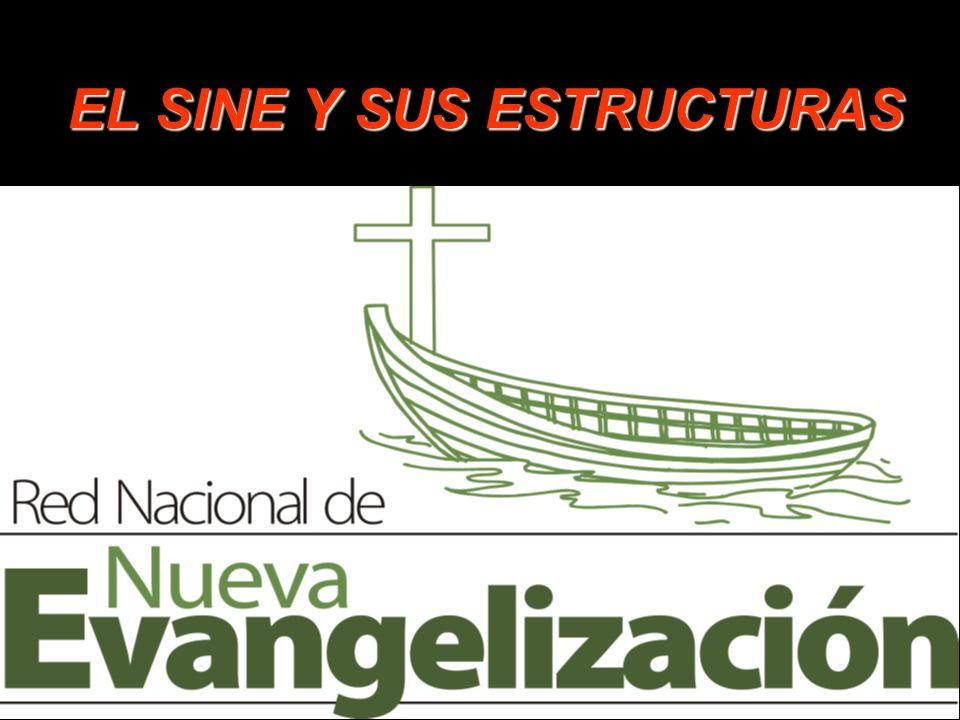 2 ¿Qué es el Sistema Integral de Nueva Evangelización SINE?