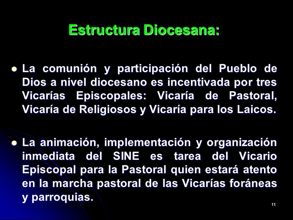 11 Estructura Diocesana: La comunión y participación del Pueblo de Dios a nivel diocesano es incentivada por tres Vicarías Episcopales: Vicaría de Pas