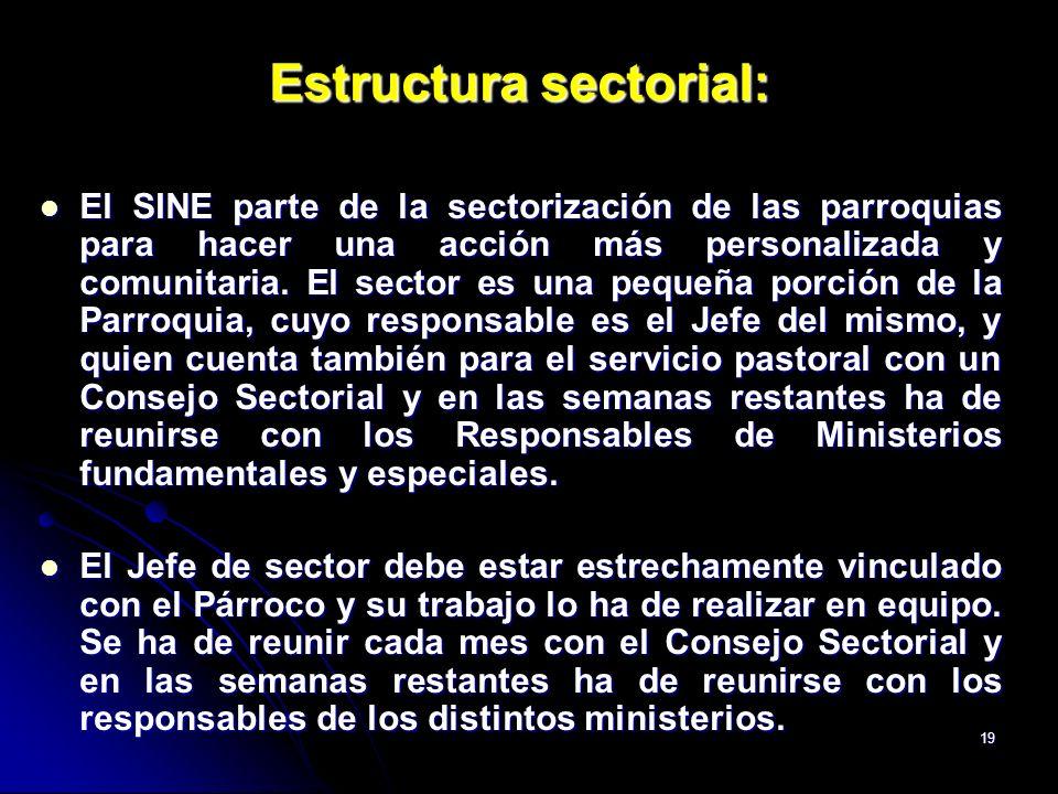 19 Estructura sectorial: El SINE parte de la sectorización de las parroquias para hacer una acción más personalizada y comunitaria. El sector es una p