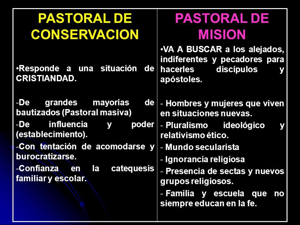 PASTORAL DE CONSERVACION Responde a una situación de CRISTIANDAD. -De grandes mayorías de bautizados (Pastoral masiva) -De influencia y poder (estable