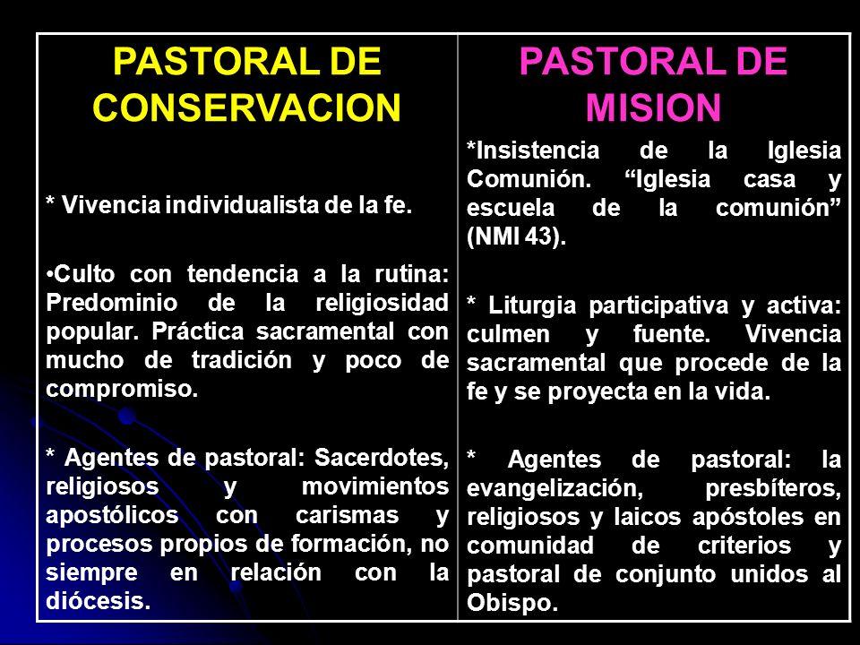PASTORAL DE CONSERVACION * Vivencia individualista de la fe. Culto con tendencia a la rutina: Predominio de la religiosidad popular. Práctica sacramen