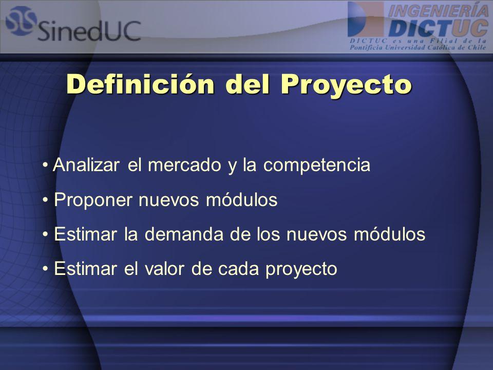 Definición del Proyecto Analizar el mercado y la competencia Proponer nuevos módulos Estimar la demanda de los nuevos módulos Estimar el valor de cada