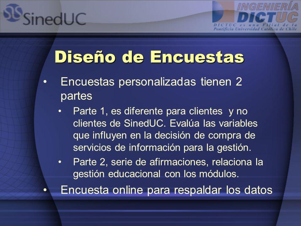 Diseño de Encuestas Encuestas personalizadas tienen 2 partes Parte 1, es diferente para clientes y no clientes de SinedUC. Evalúa las variables que in