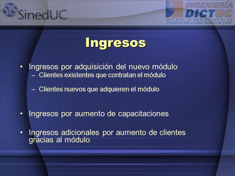 Ingresos Ingresos por adquisición del nuevo módulo –Clientes existentes que contratan el módulo –Clientes nuevos que adquieren el módulo Ingresos por