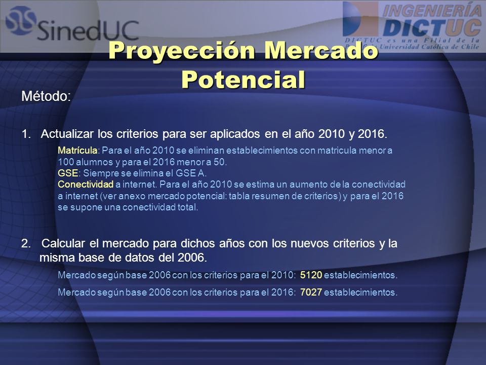 Proyección Mercado Potencial Método: 1. Actualizar los criterios para ser aplicados en el año 2010 y 2016. 2. Calcular el mercado para dichos años con