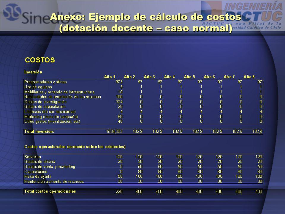 Anexo: Ejemplo de cálculo de costos (dotación docente – caso normal)