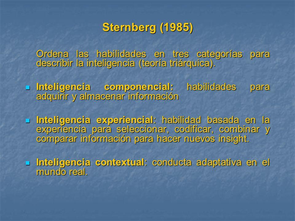 Sternberg (1985) Ordena las habilidades en tres categorías para describir la inteligencia (teoría triárquica). Ordena las habilidades en tres categorí