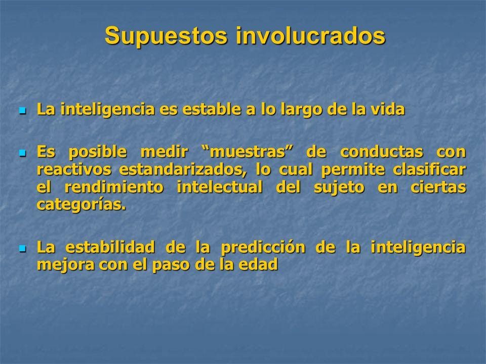 Supuestos involucrados La inteligencia es estable a lo largo de la vida La inteligencia es estable a lo largo de la vida Es posible medir muestras de