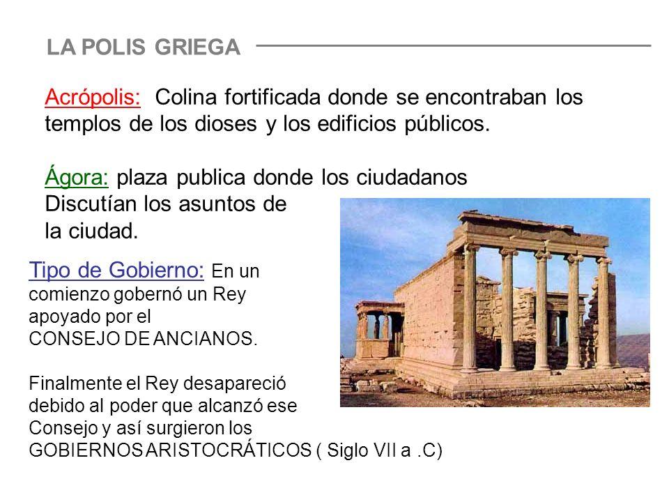 Acrópolis: Colina fortificada donde se encontraban los templos de los dioses y los edificios públicos. Ágora: plaza publica donde los ciudadanos Discu