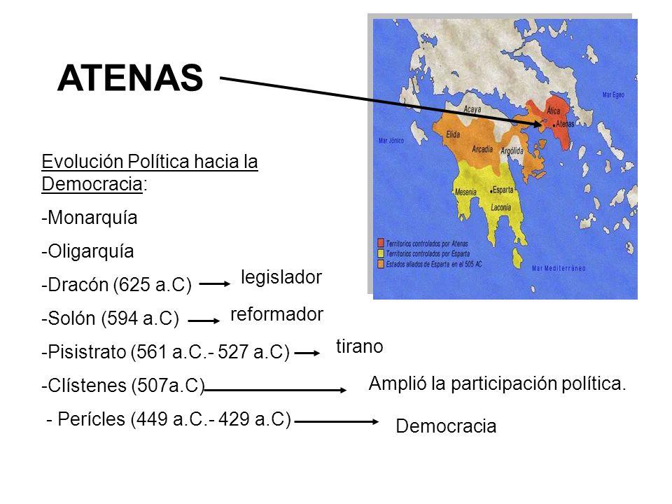 ATENAS Evolución Política hacia la Democracia: -Monarquía -Oligarquía -Dracón (625 a.C) -Solón (594 a.C) -Pisistrato (561 a.C.- 527 a.C) -Clístenes (5