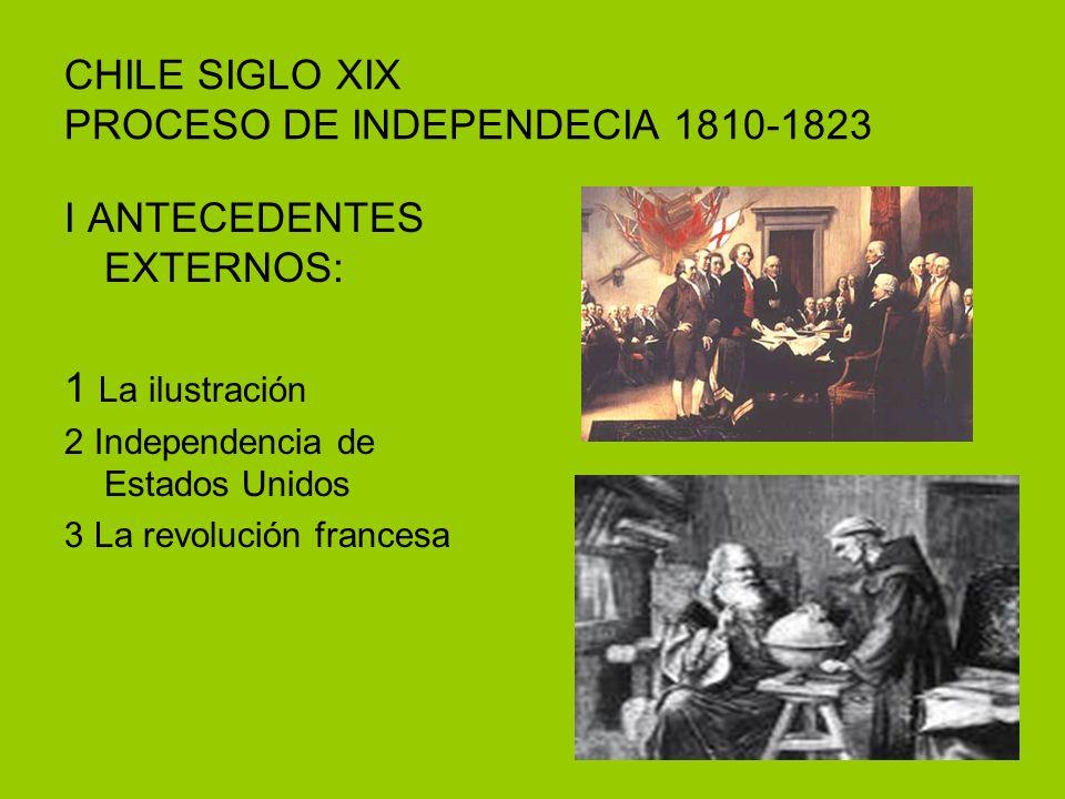 CHILE SIGLO XIX PROCESO DE INDEPENDECIA 1810-1823 I ANTECEDENTES EXTERNOS: 1 La ilustración 2 Independencia de Estados Unidos 3 La revolución francesa