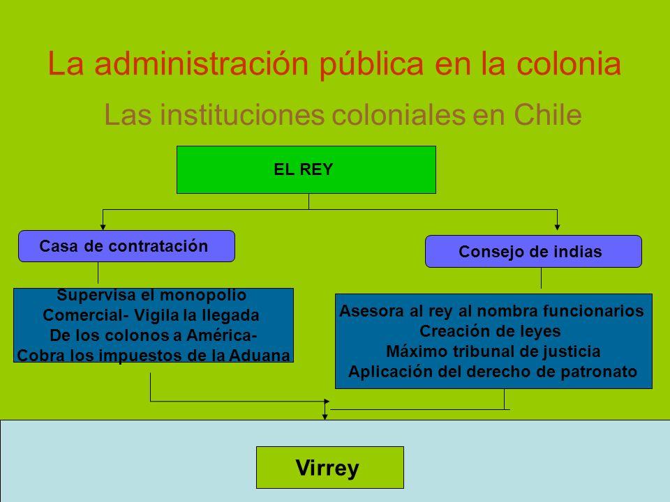 La administración pública en la colonia Las instituciones coloniales en Chile EL REY Casa de contratación Consejo de indias Supervisa el monopolio Com