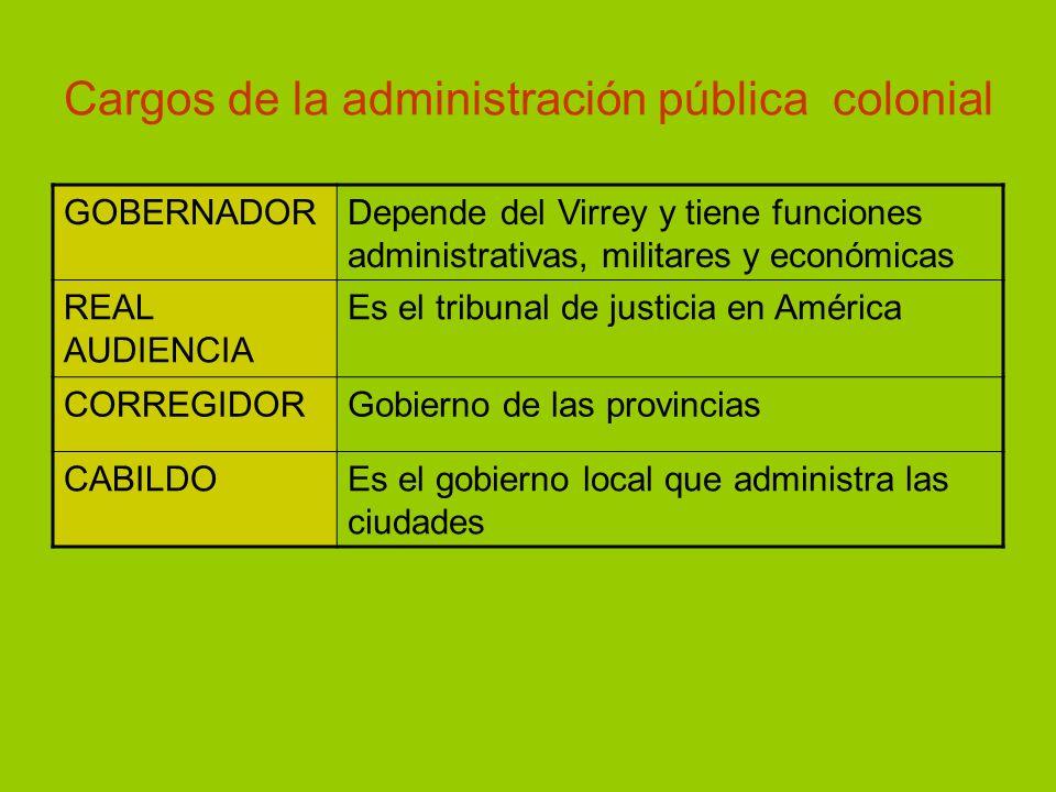 Cargos de la administración pública colonial GOBERNADORDepende del Virrey y tiene funciones administrativas, militares y económicas REAL AUDIENCIA Es