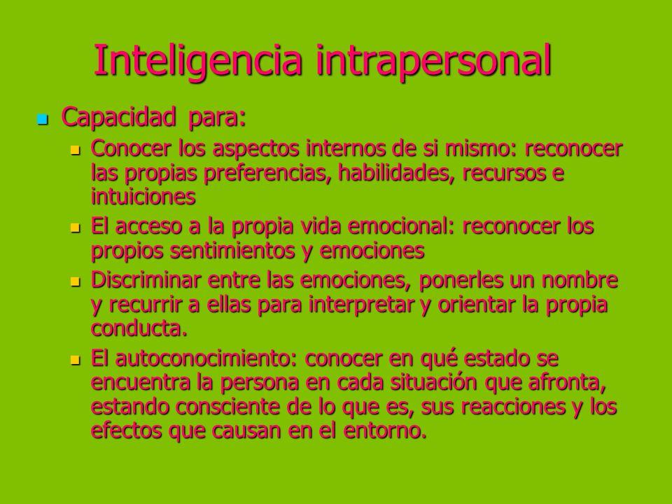Inteligencia intrapersonal Capacidad para: Capacidad para: Conocer los aspectos internos de si mismo: reconocer las propias preferencias, habilidades,