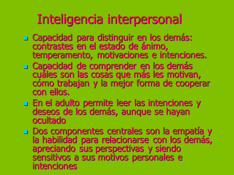 Inteligencia interpersonal Capacidad para distinguir en los demás: contrastes en el estado de ánimo, temperamento, motivaciones e intenciones. Capacid