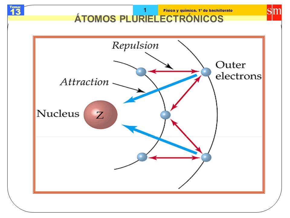 Física y química. 1º de bachillerato Tema: 13 1 ÁTOMOS PLURIELECTRÓNICOS