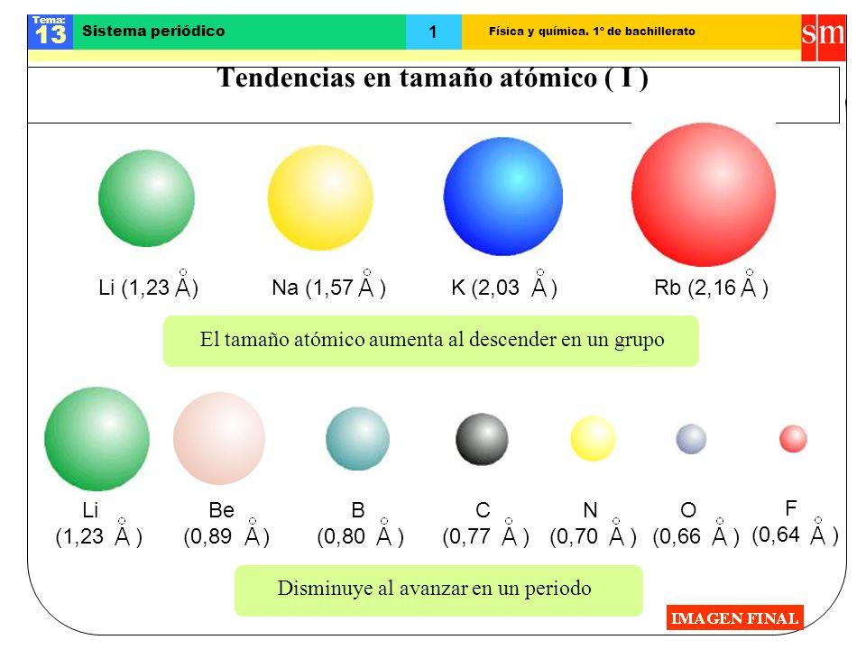 Física y química. 1º de bachillerato Tema: 13 1 Sistema periódico Tendencias en tamaño atómico ( I ) Li (1,23 ) Na (1,57 ) K (2,03 ) Rb (2,16 ) (1,23)