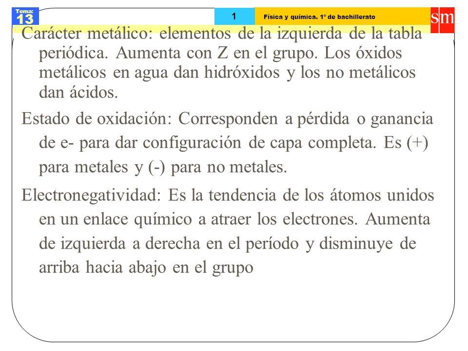 Física y química. 1º de bachillerato Tema: 13 1 Carácter metálico: elementos de la izquierda de la tabla periódica. Aumenta con Z en el grupo. Los óxi