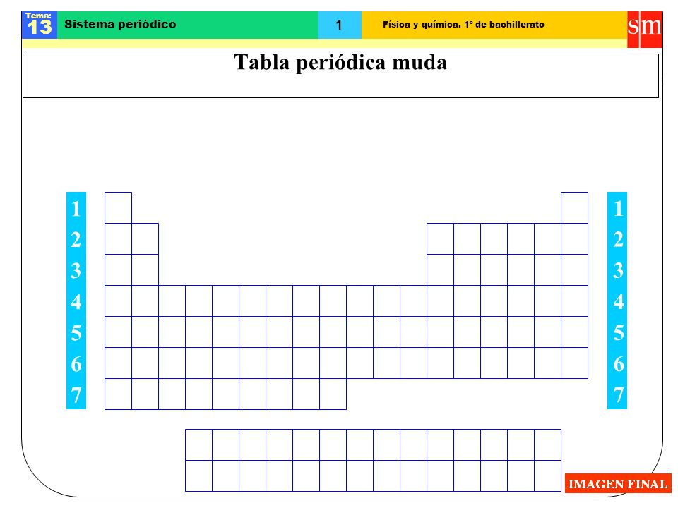 Imgenes de la tabla peridica muda imagui la presentacin fsica y qumica 1 de bachillerato tema 13 urtaz Choice Image