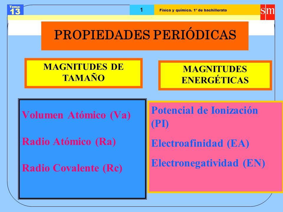 Física y química. 1º de bachillerato Tema: 13 1 PROPIEDADES PERIÓDICAS Volumen Atómico (Va) Radio Atómico (Ra) Radio Covalente (Rc) MAGNITUDES DE TAMA
