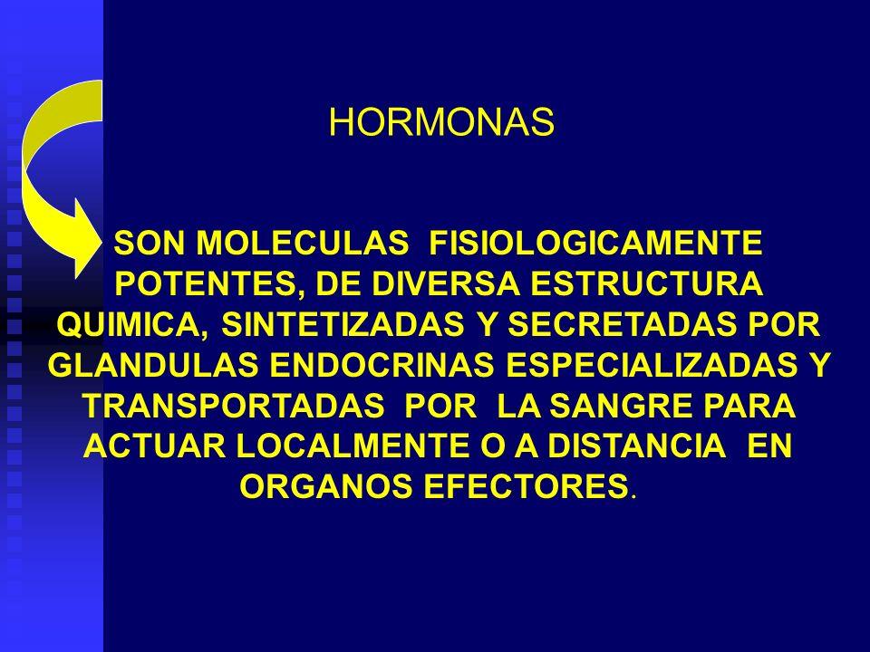 HORMONAS SON MOLECULAS FISIOLOGICAMENTE POTENTES, DE DIVERSA ESTRUCTURA QUIMICA, SINTETIZADAS Y SECRETADAS POR GLANDULAS ENDOCRINAS ESPECIALIZADAS Y T