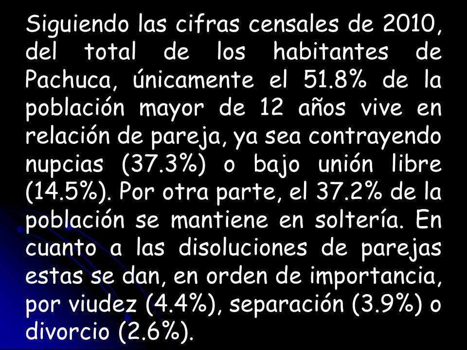 Siguiendo las cifras censales de 2010, del total de los habitantes de Pachuca, únicamente el 51.8% de la población mayor de 12 años vive en relación d
