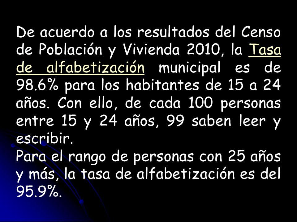 De acuerdo a los resultados del Censo de Población y Vivienda 2010, la Tasa de alfabetización municipal es de 98.6% para los habitantes de 15 a 24 año