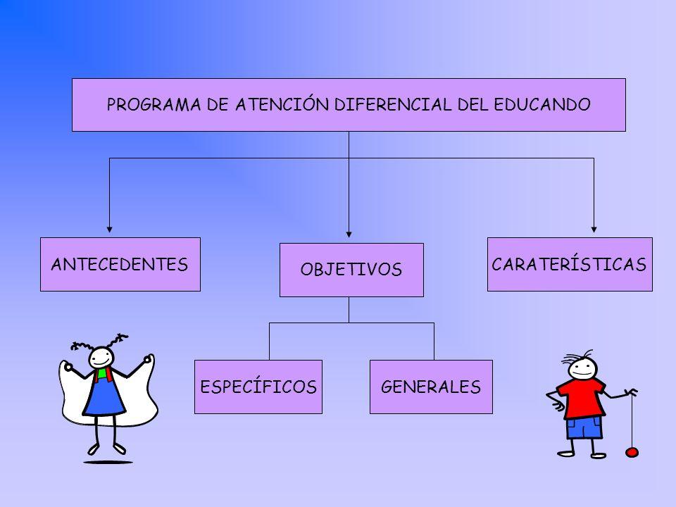 PROGRAMA DE ATENCIÓN DIFERENCIAL DEL EDUCANDO GENERALESESPECÍFICOS OBJETIVOS CARATERÍSTICASANTECEDENTES