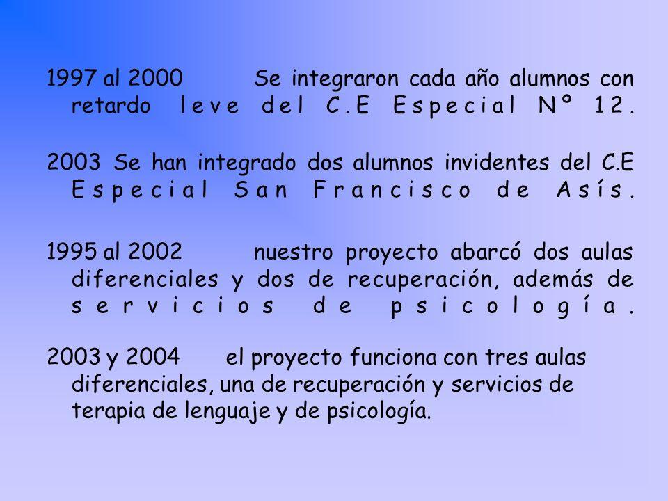 2003Se han integrado dos alumnos invidentes del C.E Especial San Francisco de Asís. 1997 al 2000 Se integraron cada año alumnos con retardo leve del C